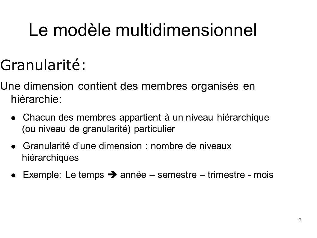 7 Le modèle multidimensionnel Granularité: Une dimension contient des membres organisés en hiérarchie: Chacun des membres appartient à un niveau hiéra