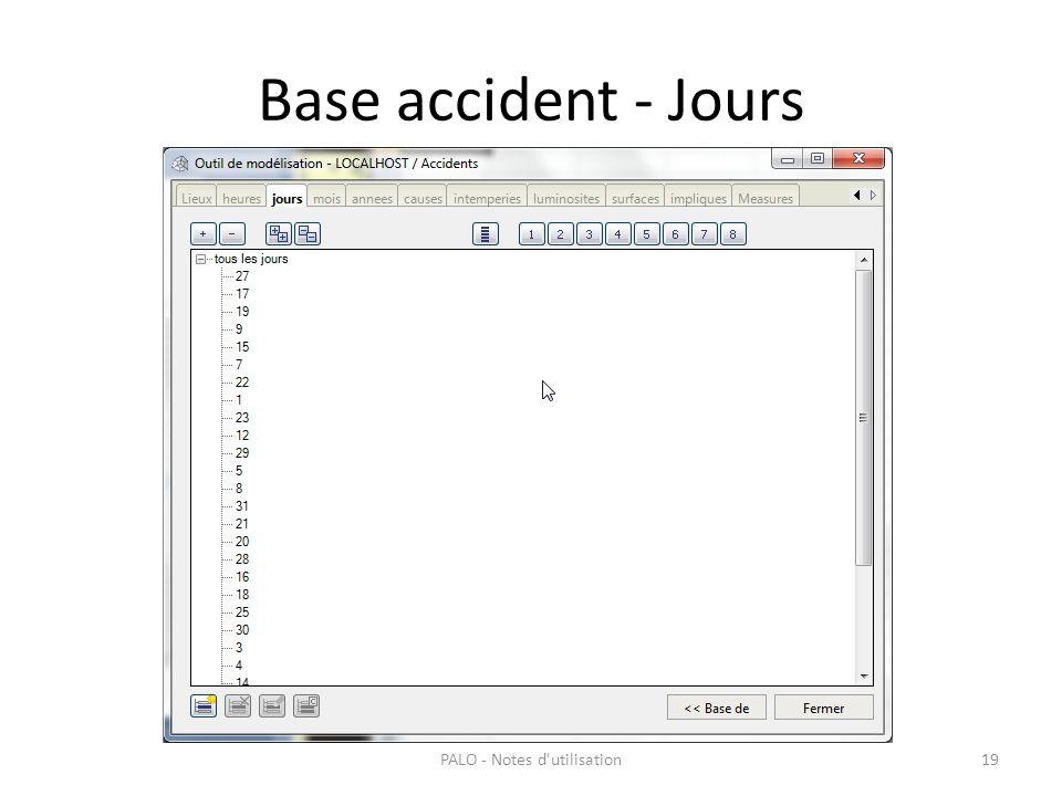 Base accident - Jours PALO - Notes d'utilisation19