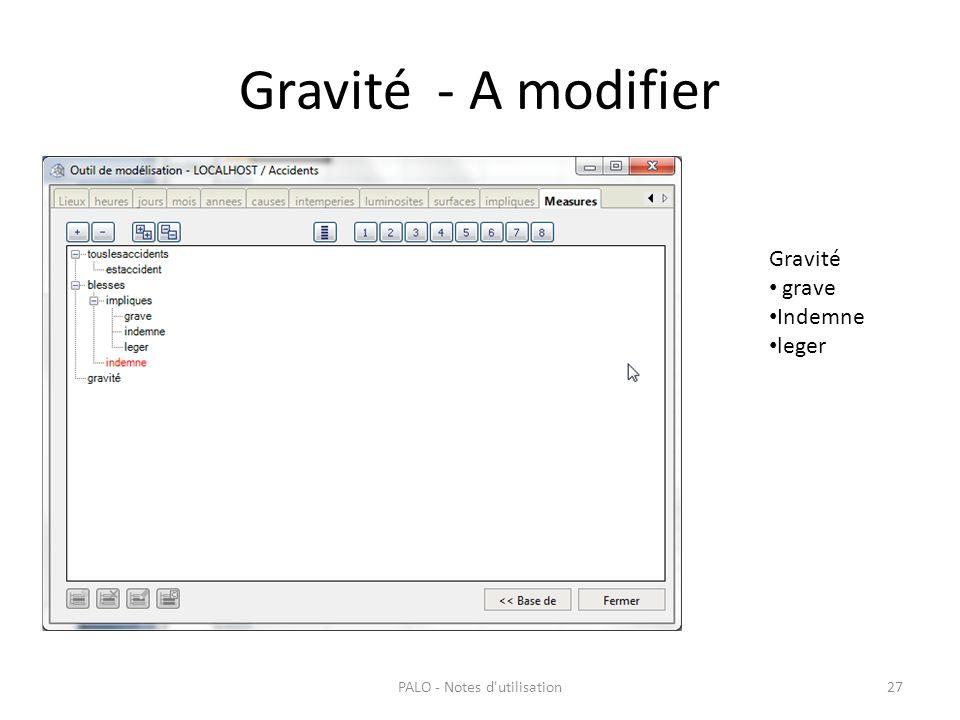 Gravité - A modifier PALO - Notes d'utilisation27 Gravité grave Indemne leger