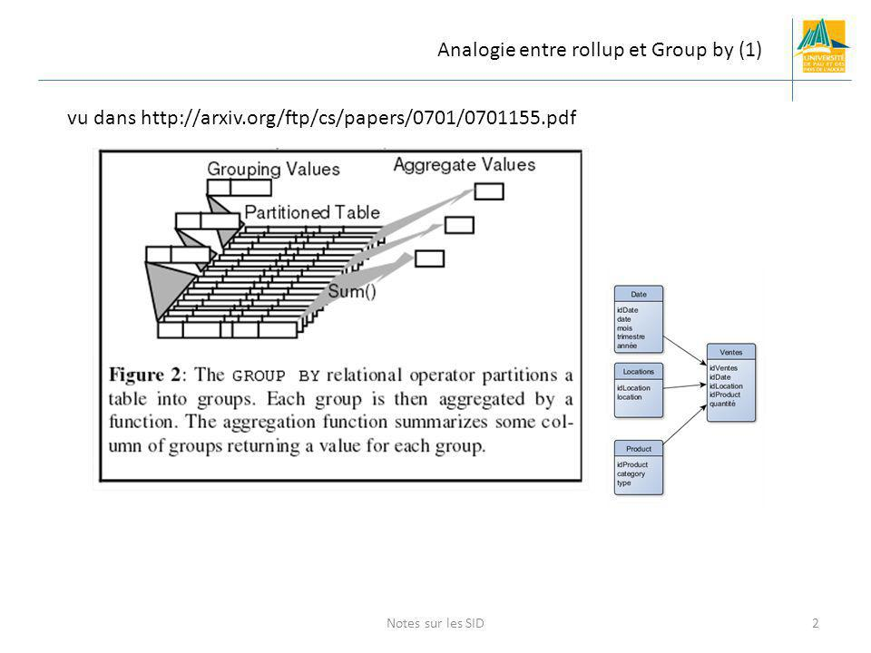 2 Analogie entre rollup et Group by (1) vu dans http://arxiv.org/ftp/cs/papers/0701/0701155.pdf