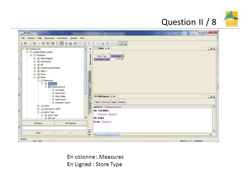 Question II / 8 En colonne : Measures En Ligned : Store Type