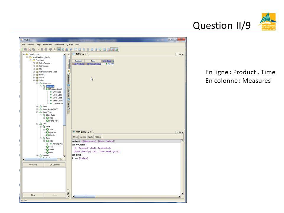 Question II/9 En ligne : Product, Time En colonne : Measures