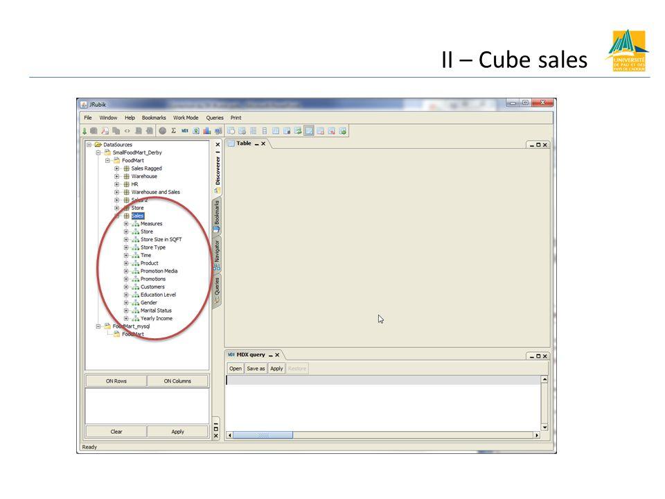 II – Cube sales
