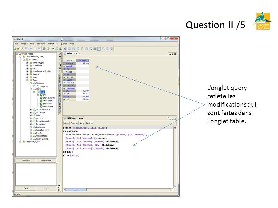 Question II /5 Longlet query reflète les modifications qui sont faites dans longlet table.