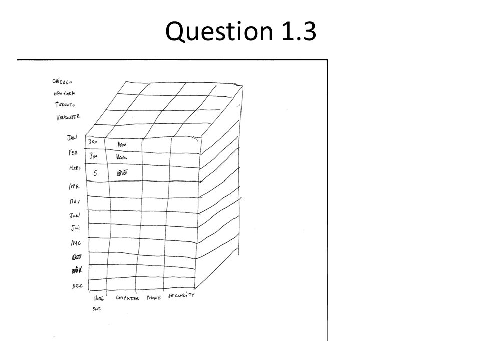 Question 1.3