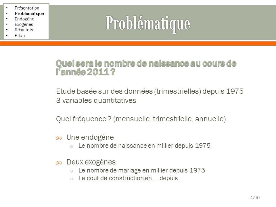 Présentation Problématique Endogène Exogènes Résultats Bilan 4/10