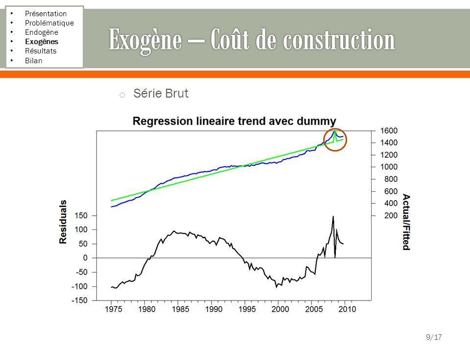 Présentation Problématique Endogène Exogènes Résultats Bilan o Série Brut 9/17