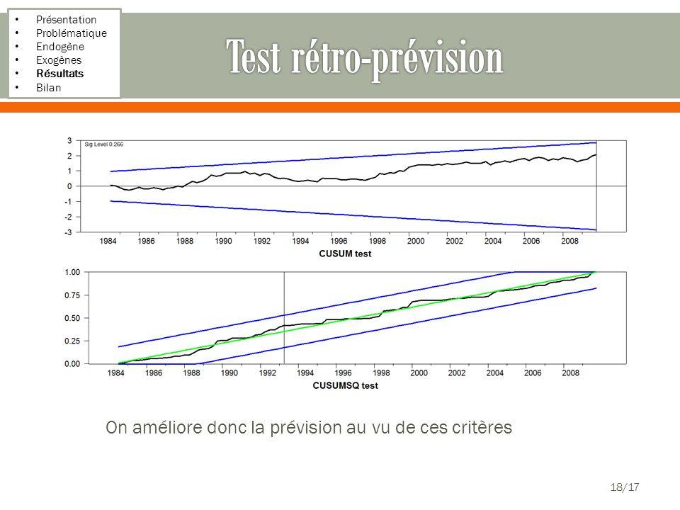 Présentation Problématique Endogène Exogènes Résultats Bilan 18/17 Comparaison prévisions Test de rationalité Significatif à 90% On améliore donc la prévision au vu de ces critères CritèreModèle simpleModèle complet Mean error307,5362,66 RMSE3376,602905,96 Theil0,360,31