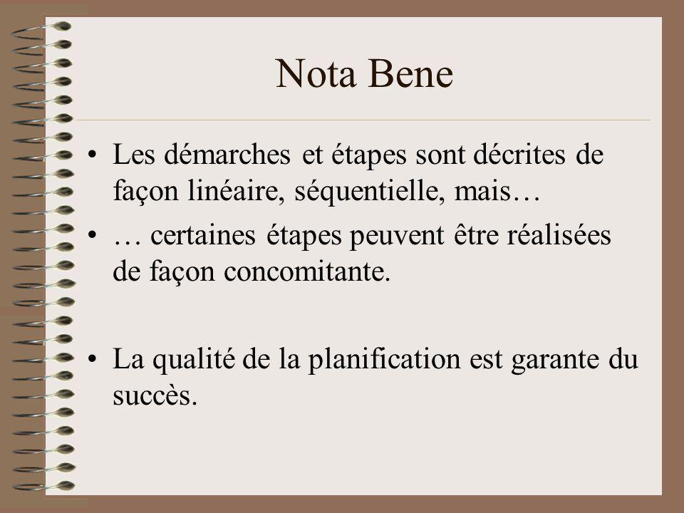 Nota Bene Les démarches et étapes sont décrites de façon linéaire, séquentielle, mais… … certaines étapes peuvent être réalisées de façon concomitante.