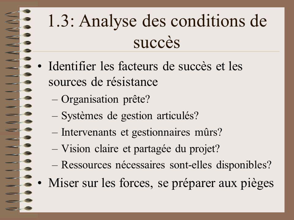 1.3: Analyse des conditions de succès Identifier les facteurs de succès et les sources de résistance –Organisation prête.