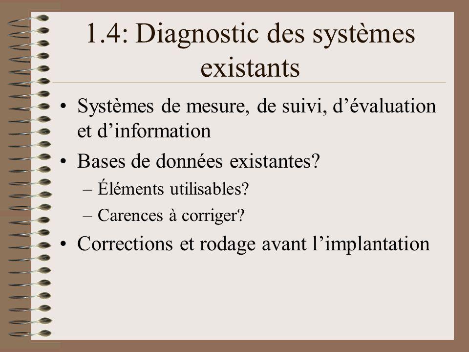 1.4: Diagnostic des systèmes existants Systèmes de mesure, de suivi, dévaluation et dinformation Bases de données existantes.