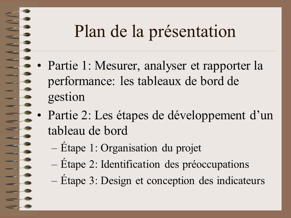 Plan de la présentation Partie 1: Mesurer, analyser et rapporter la performance: les tableaux de bord de gestion Partie 2: Les étapes de développement dun tableau de bord –Étape 1: Organisation du projet –Étape 2: Identification des préoccupations –Étape 3: Design et conception des indicateurs