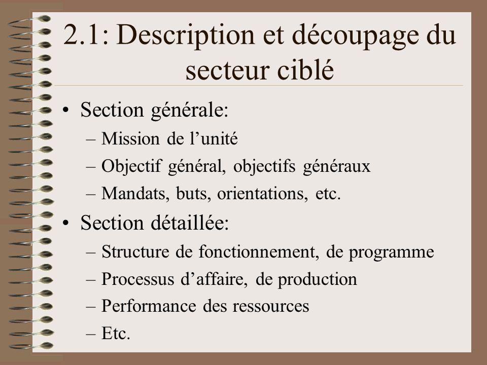 2.1: Description et découpage du secteur ciblé Section générale: –Mission de lunité –Objectif général, objectifs généraux –Mandats, buts, orientations, etc.