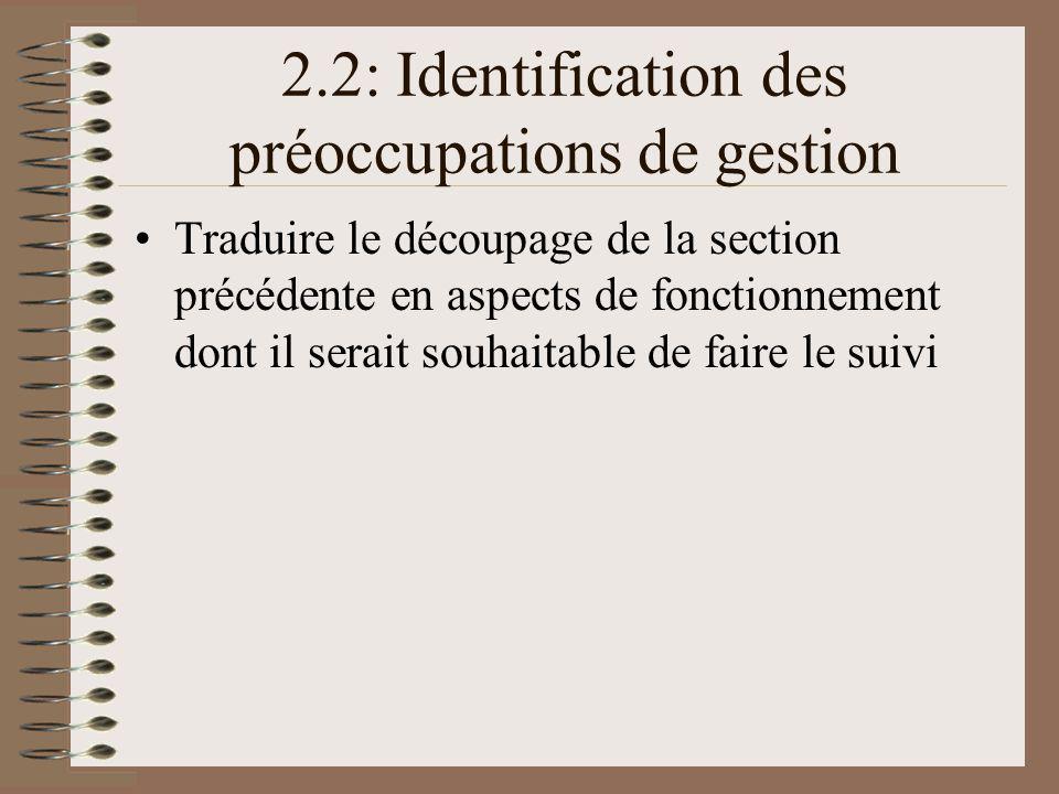 2.2: Identification des préoccupations de gestion Traduire le découpage de la section précédente en aspects de fonctionnement dont il serait souhaitable de faire le suivi