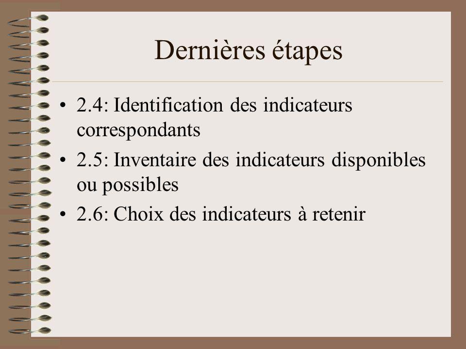 Dernières étapes 2.4: Identification des indicateurs correspondants 2.5: Inventaire des indicateurs disponibles ou possibles 2.6: Choix des indicateurs à retenir