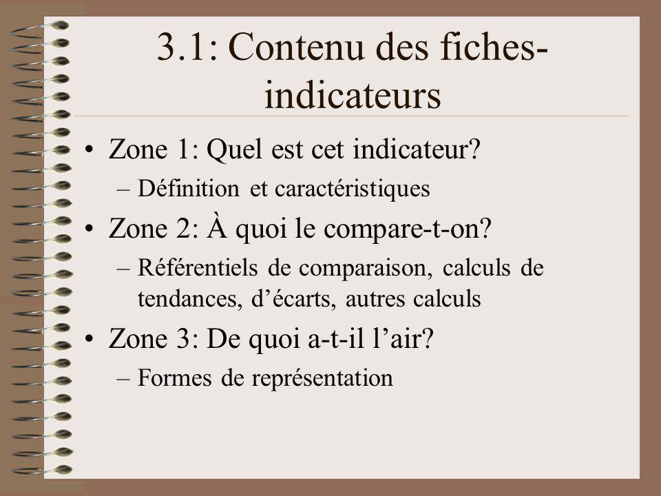 3.1: Contenu des fiches- indicateurs Zone 1: Quel est cet indicateur.