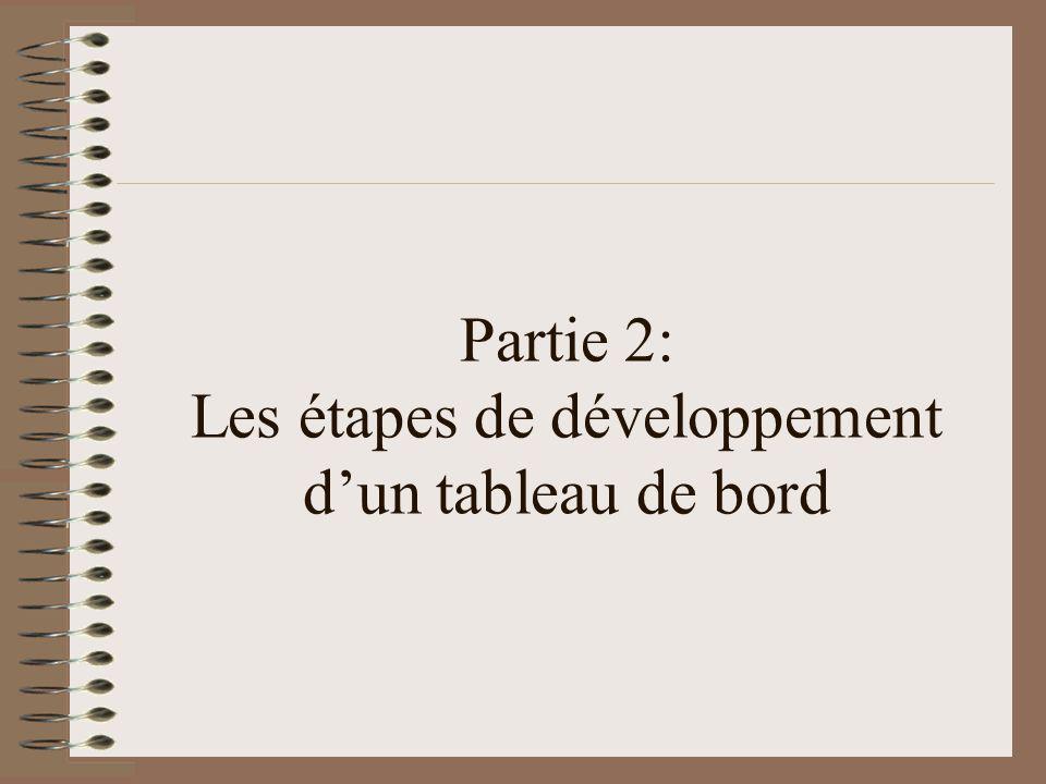 Partie 2: Les étapes de développement dun tableau de bord