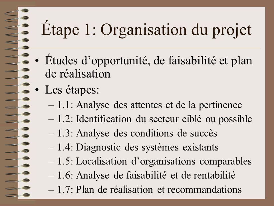 Étape 1: Organisation du projet Études dopportunité, de faisabilité et plan de réalisation Les étapes: –1.1: Analyse des attentes et de la pertinence –1.2: Identification du secteur ciblé ou possible –1.3: Analyse des conditions de succès –1.4: Diagnostic des systèmes existants –1.5: Localisation dorganisations comparables –1.6: Analyse de faisabilité et de rentabilité –1.7: Plan de réalisation et recommandations