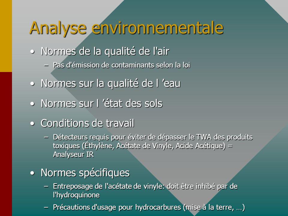 Analyse environnementale Normes de la qualité de l'airNormes de la qualité de l'air –Pas d'émission de contaminants selon la loi Normes sur la qualité