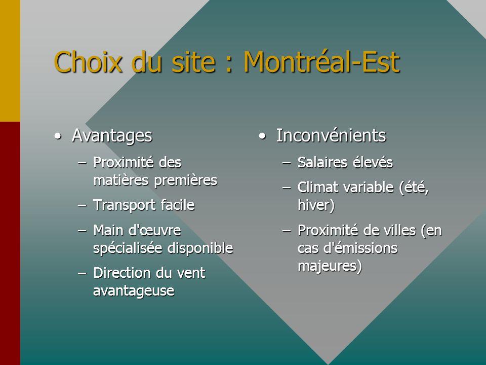 Choix du site : Montréal-Est AvantagesAvantages –Proximité des matières premières –Transport facile –Main d'œuvre spécialisée disponible –Direction du