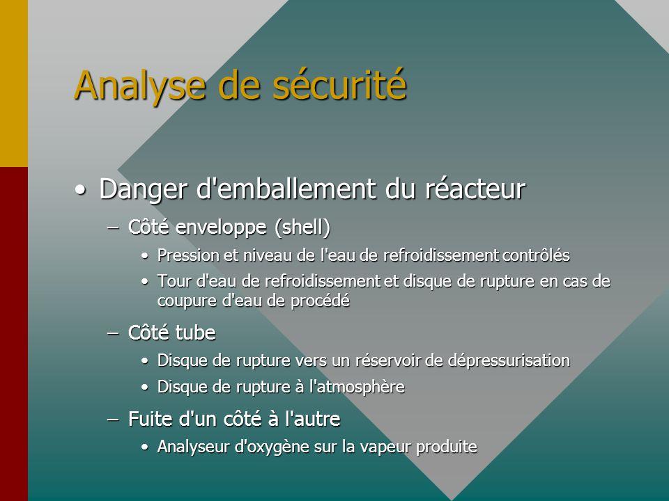 Analyse de sécurité Danger d'emballement du réacteurDanger d'emballement du réacteur –Côté enveloppe (shell) Pression et niveau de l'eau de refroidiss