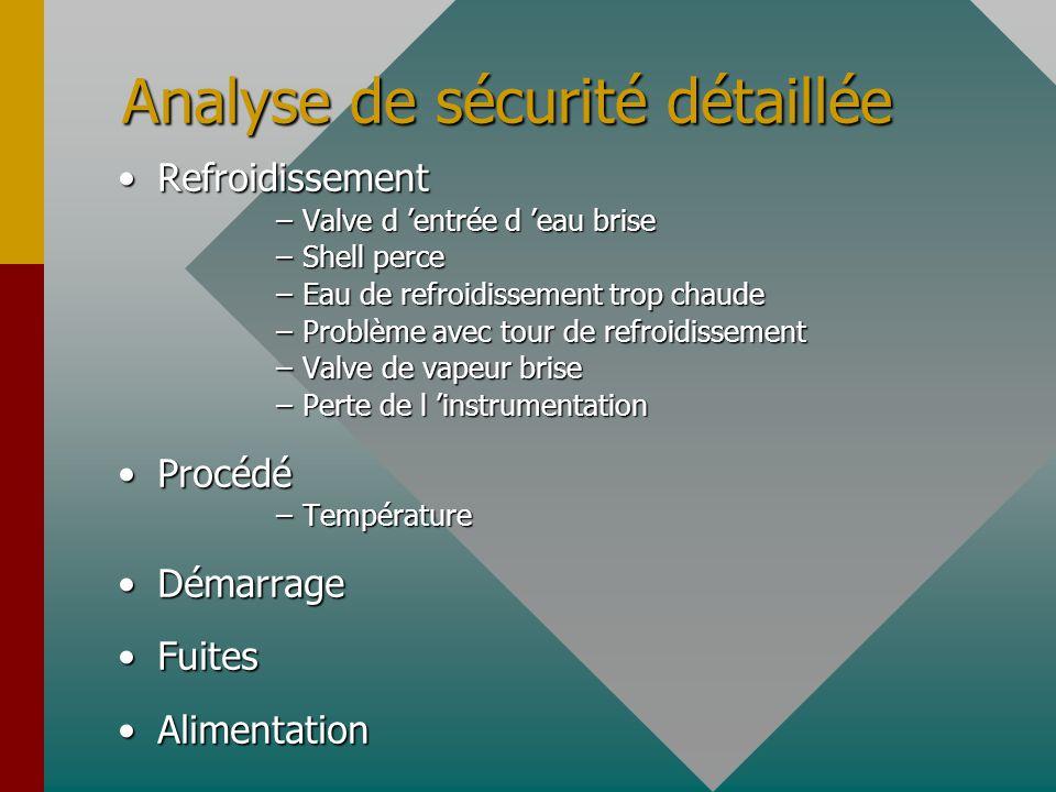 Analyse de sécurité détaillée RefroidissementRefroidissement –Valve d entrée d eau brise –Shell perce –Eau de refroidissement trop chaude –Problème av
