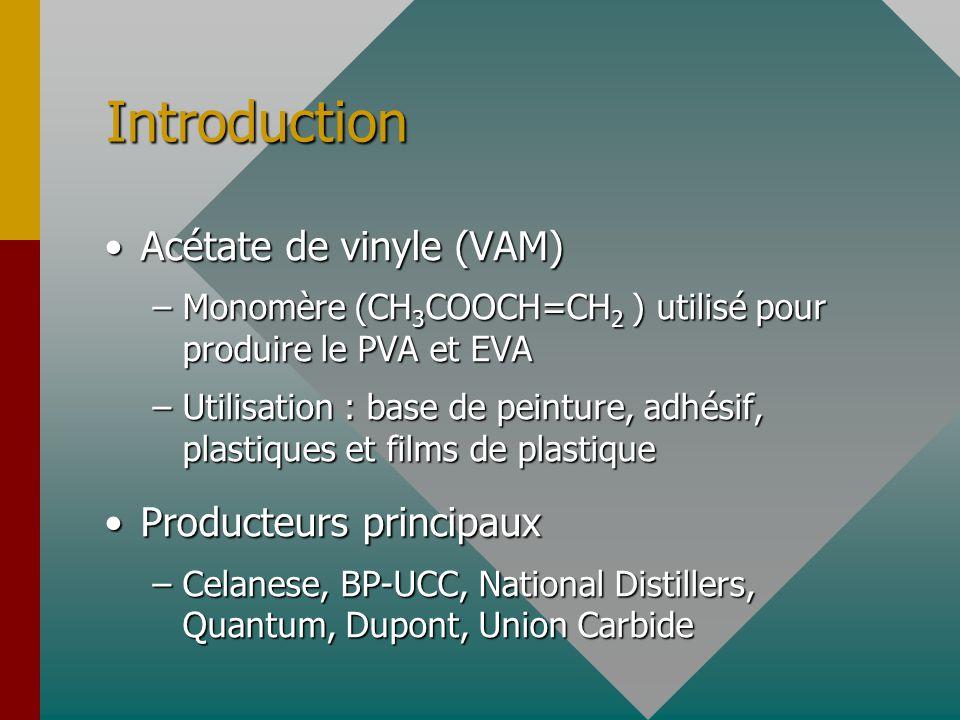 Introduction Acétate de vinyle (VAM)Acétate de vinyle (VAM) –Monomère (CH 3 COOCH=CH 2 ) utilisé pour produire le PVA et EVA –Utilisation : base de pe