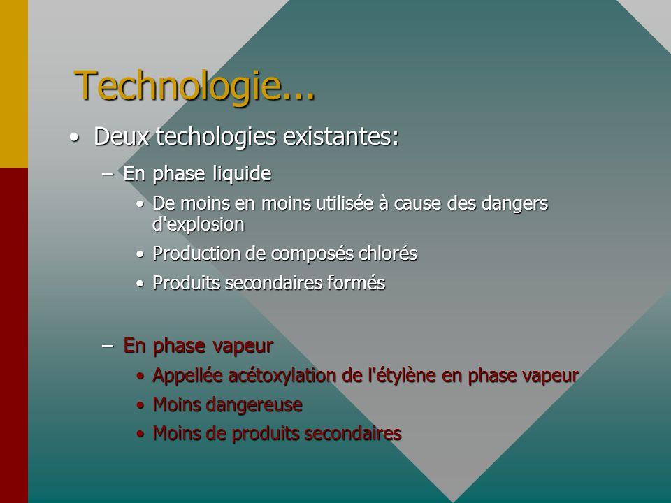 Technologie... Deux techologies existantes:Deux techologies existantes: –En phase liquide De moins en moins utilisée à cause des dangers d'explosionDe