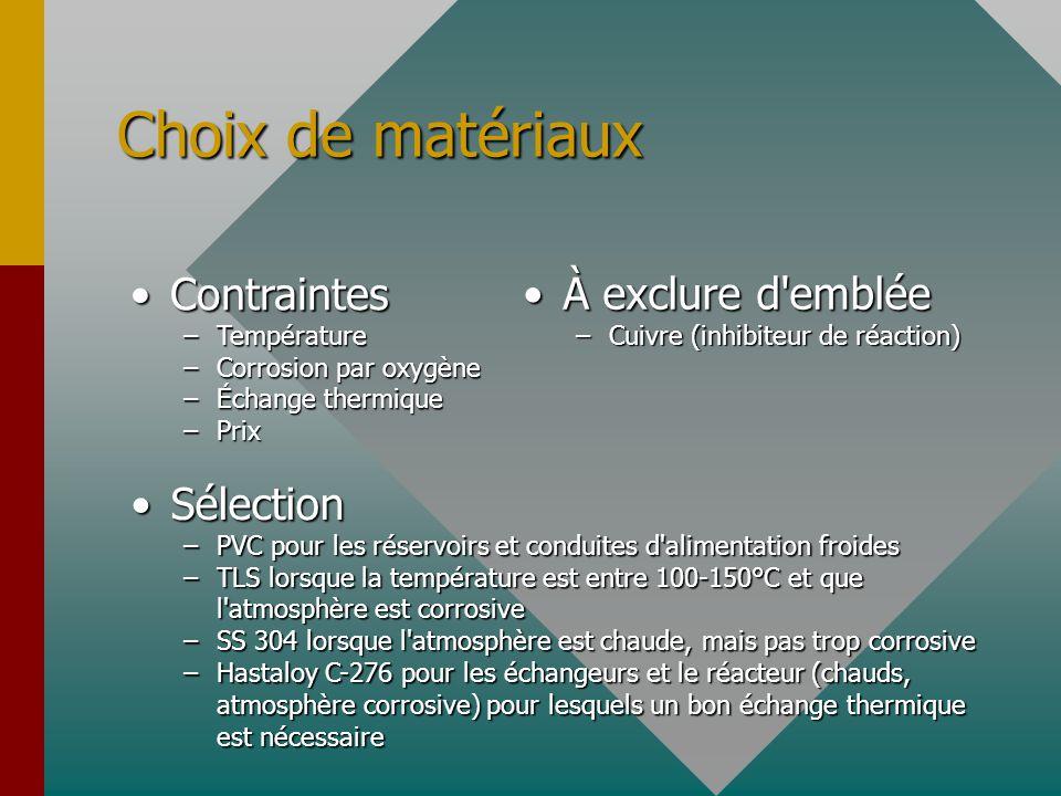 Choix de matériaux À exclure d'embléeÀ exclure d'emblée –Cuivre (inhibiteur de réaction) ContraintesContraintes –Température –Corrosion par oxygène –É