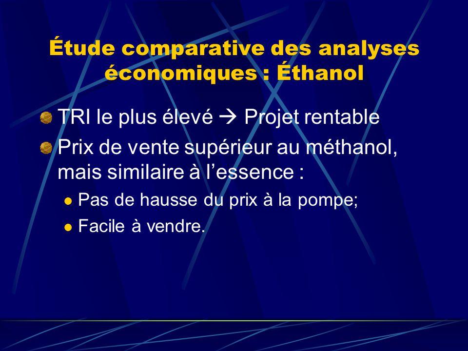 Étude comparative des analyses économiques : Éthanol TRI le plus élevé Projet rentable Prix de vente supérieur au méthanol, mais similaire à lessence : Pas de hausse du prix à la pompe; Facile à vendre.