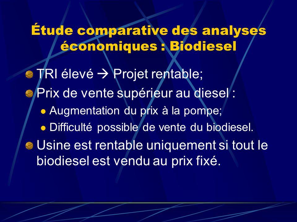 Étude comparative des analyses économiques : Biodiesel TRI élevé Projet rentable; Prix de vente supérieur au diesel : Augmentation du prix à la pompe; Difficulté possible de vente du biodiesel.