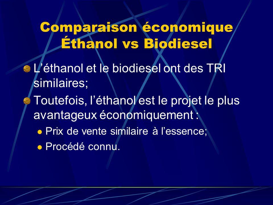 Comparaison économique Éthanol vs Biodiesel Léthanol et le biodiesel ont des TRI similaires; Toutefois, léthanol est le projet le plus avantageux écon