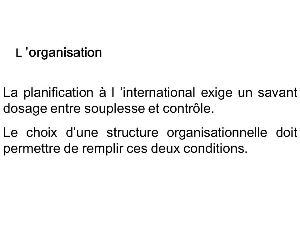 L organisation La planification à l international exige un savant dosage entre souplesse et contrôle. Le choix dune structure organisationnelle doit p