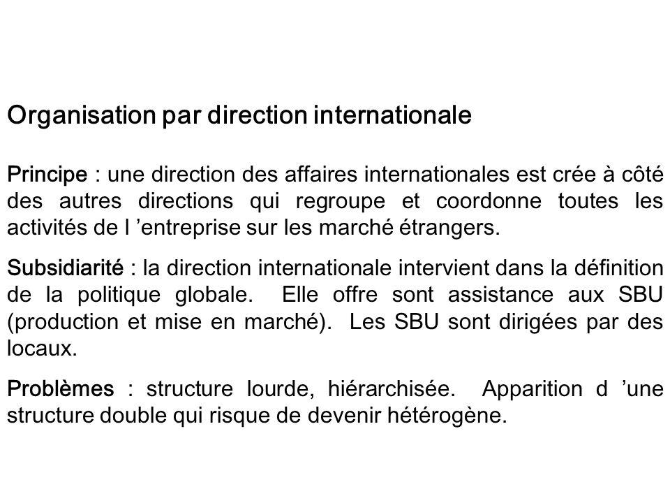 Organisation par direction internationale Principe : une direction des affaires internationales est crée à côté des autres directions qui regroupe et