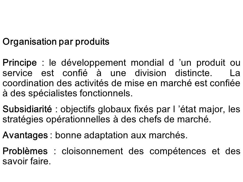 Organisation par produits Principe : le développement mondial d un produit ou service est confié à une division distincte. La coordination des activit