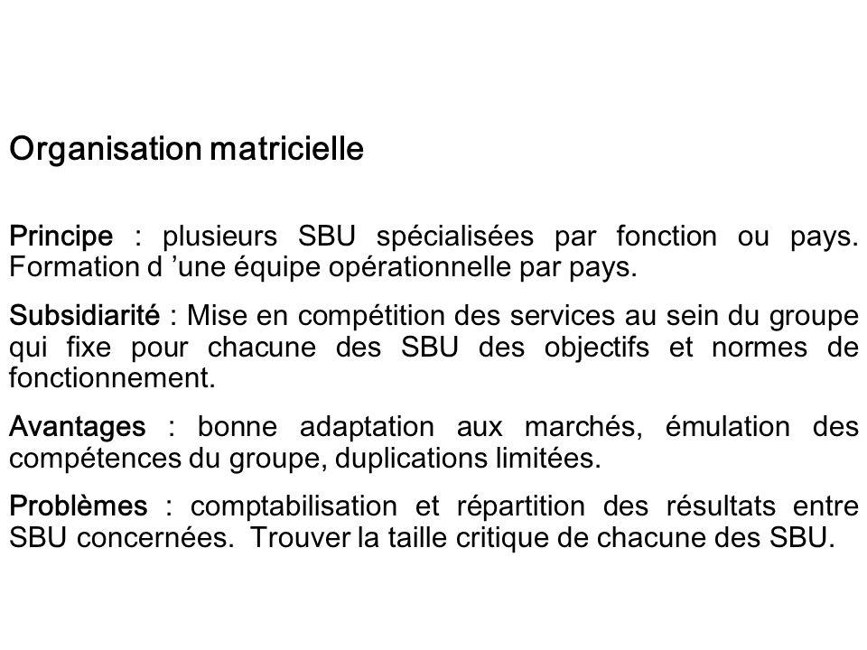 Organisation matricielle Principe : plusieurs SBU spécialisées par fonction ou pays. Formation d une équipe opérationnelle par pays. Subsidiarité : Mi