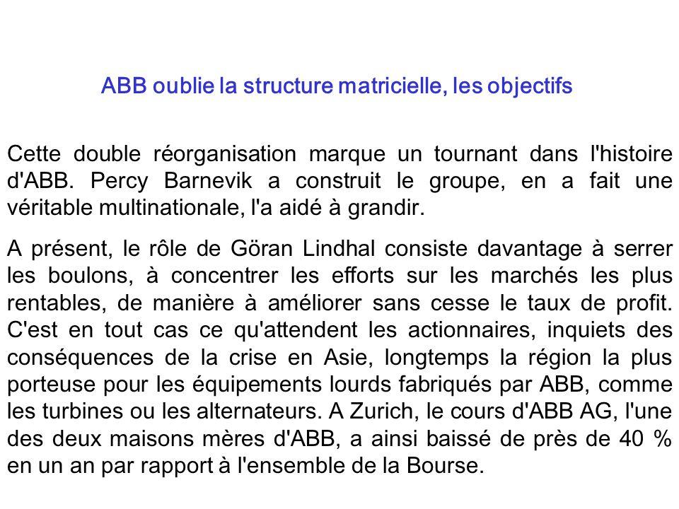 Cette double réorganisation marque un tournant dans l'histoire d'ABB. Percy Barnevik a construit le groupe, en a fait une véritable multinationale, l'