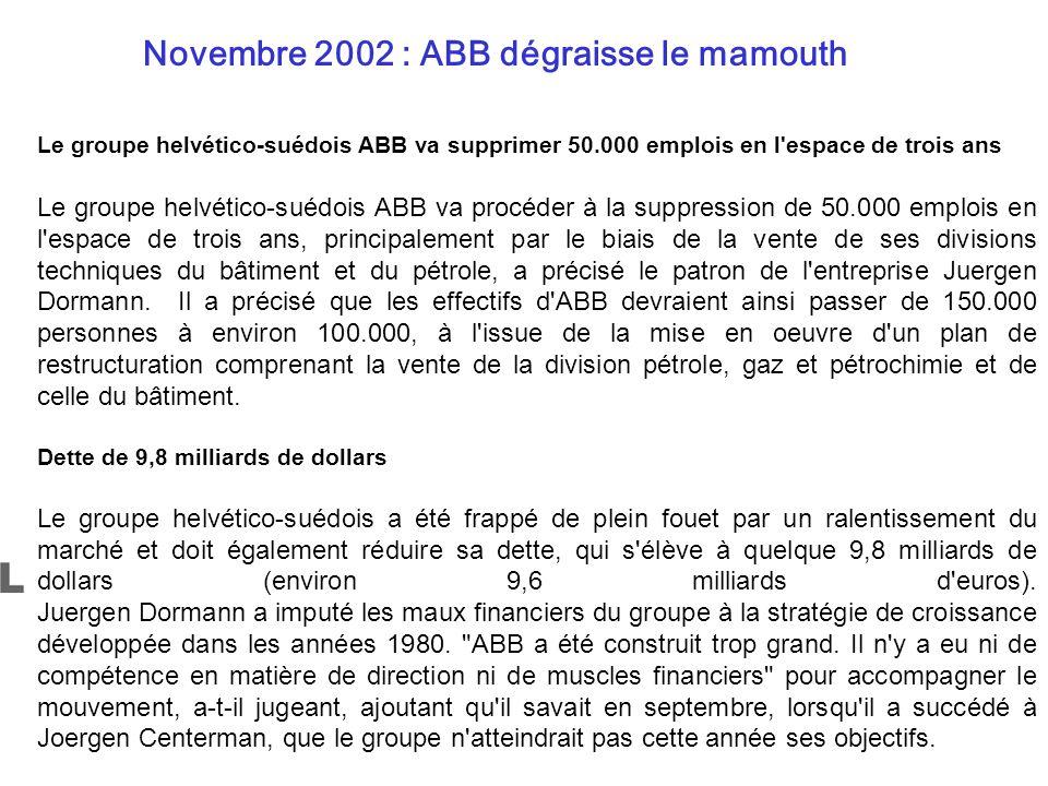 Le groupe helvético-suédois ABB va supprimer 50.000 emplois en l'espace de trois ans Le groupe helvético-suédois ABB va procéder à la suppression de 5