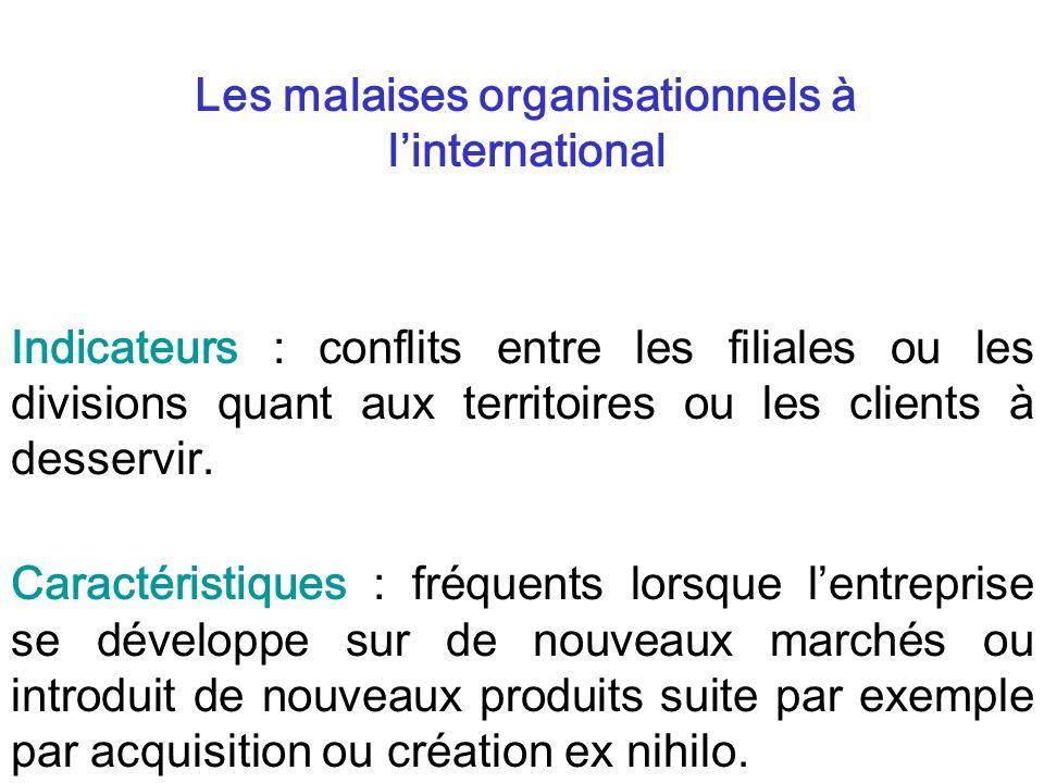 Indicateurs : conflits entre les filiales ou les divisions quant aux territoires ou les clients à desservir. Caractéristiques : fréquents lorsque lent
