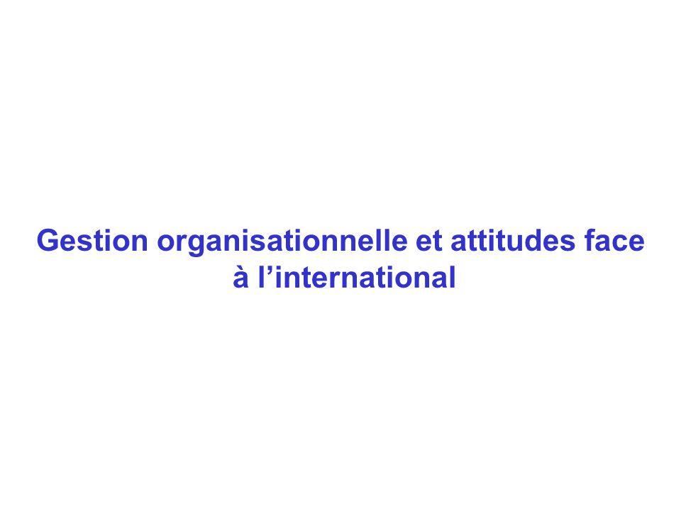 Gestion organisationnelle et attitudes face à linternational