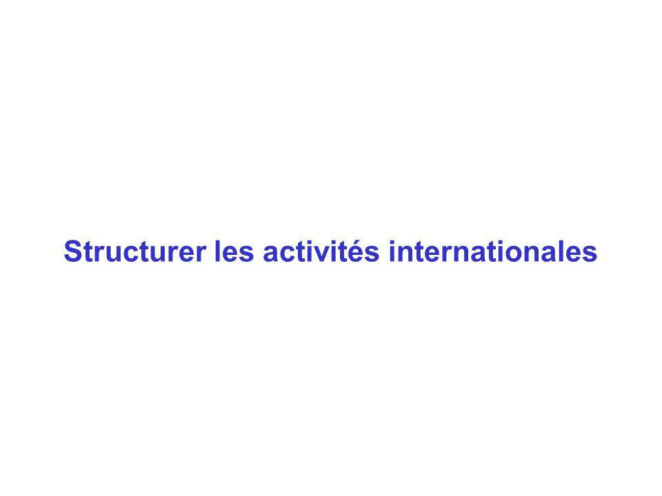 Structurer les activités internationales