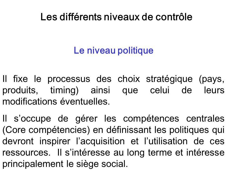 Le niveau politique Il fixe le processus des choix stratégique (pays, produits, timing) ainsi que celui de leurs modifications éventuelles. Il soccupe