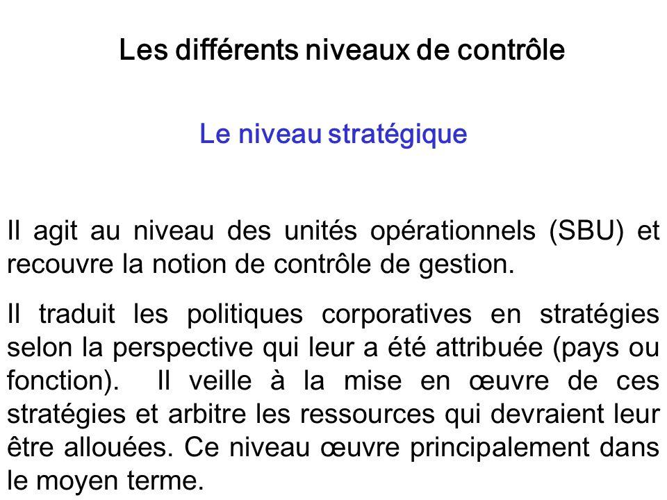 Le niveau stratégique Il agit au niveau des unités opérationnels (SBU) et recouvre la notion de contrôle de gestion. Il traduit les politiques corpora