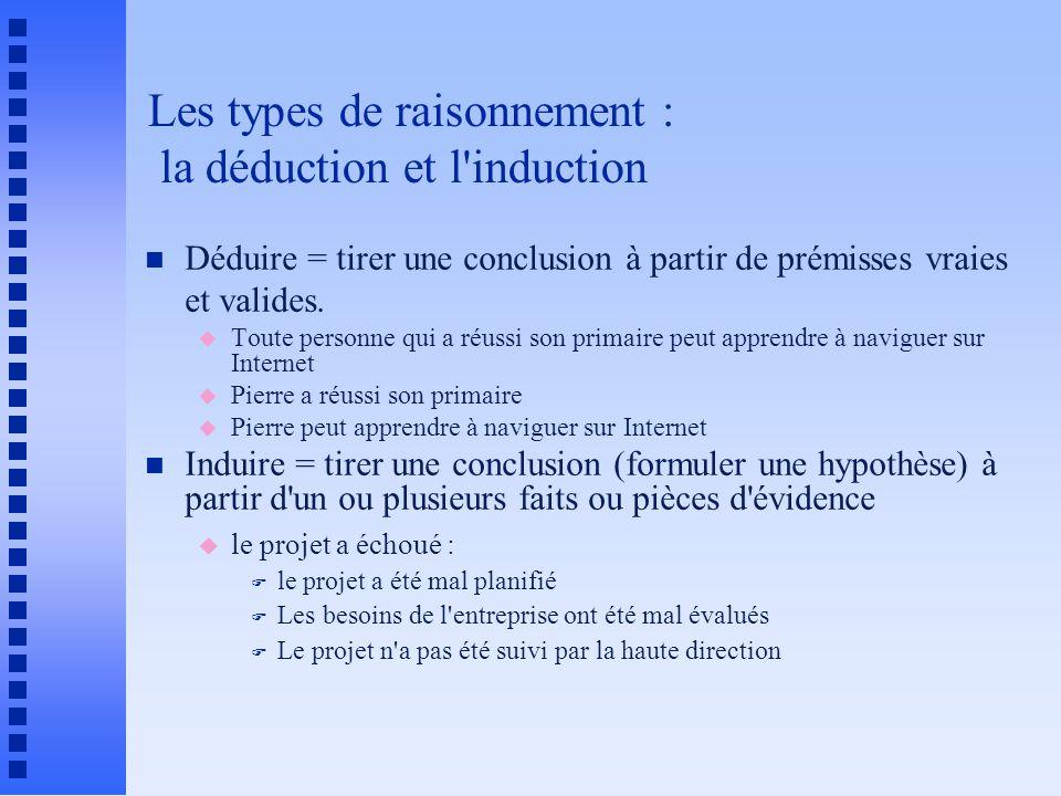 Les types de raisonnement : la déduction et l'induction n Déduire = tirer une conclusion à partir de prémisses vraies et valides. u Toute personne qui