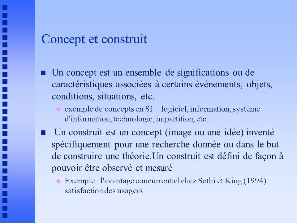 Concept et construit n Un concept est un ensemble de significations ou de caractéristiques associées à certains événements, objets, conditions, situat