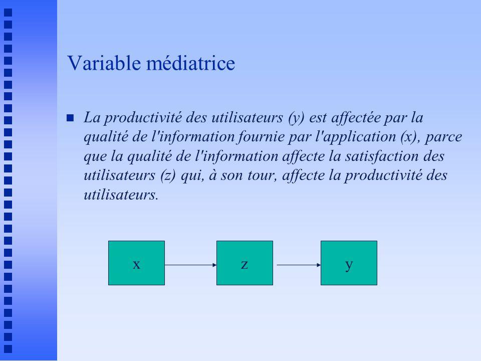 Variable médiatrice n La productivité des utilisateurs (y) est affectée par la qualité de l information fournie par l application (x), parce que la qualité de l information affecte la satisfaction des utilisateurs (z) qui, à son tour, affecte la productivité des utilisateurs.