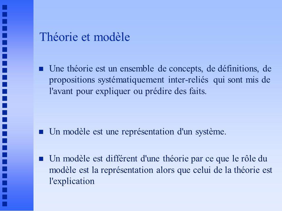 Théorie et modèle n Une théorie est un ensemble de concepts, de définitions, de propositions systématiquement inter-reliés qui sont mis de l avant pour expliquer ou prédire des faits.