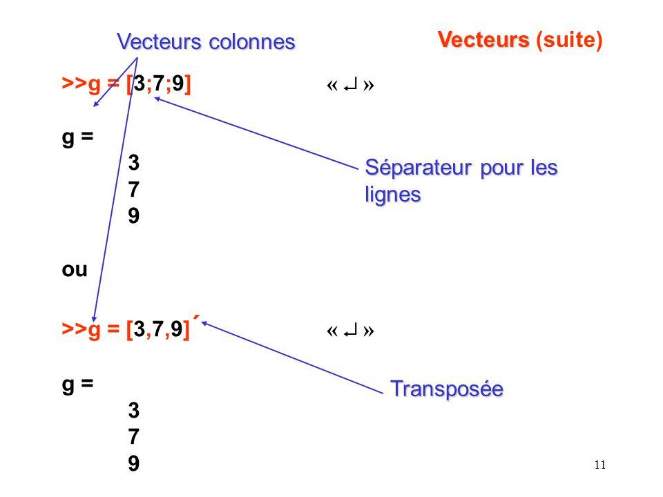 11 >>g = [3;7;9] « » g = 3 7 9 ou >>g = [3,7,9] ´ « » g = 3 7 9 Séparateur pour les lignes lignes Transposée Vecteurs colonnes Vecteurs Vecteurs (suit