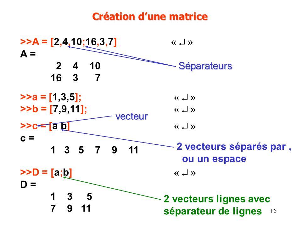12 Création dune matrice >>A = [2,4,10;16,3,7] « » A = 2 4 10 16 3 7 >>a = [1,3,5]; « » >>b = [7,9,11]; « » >>c = [a b] « » c = 1 3 5 7 9 11 >>D = [a;