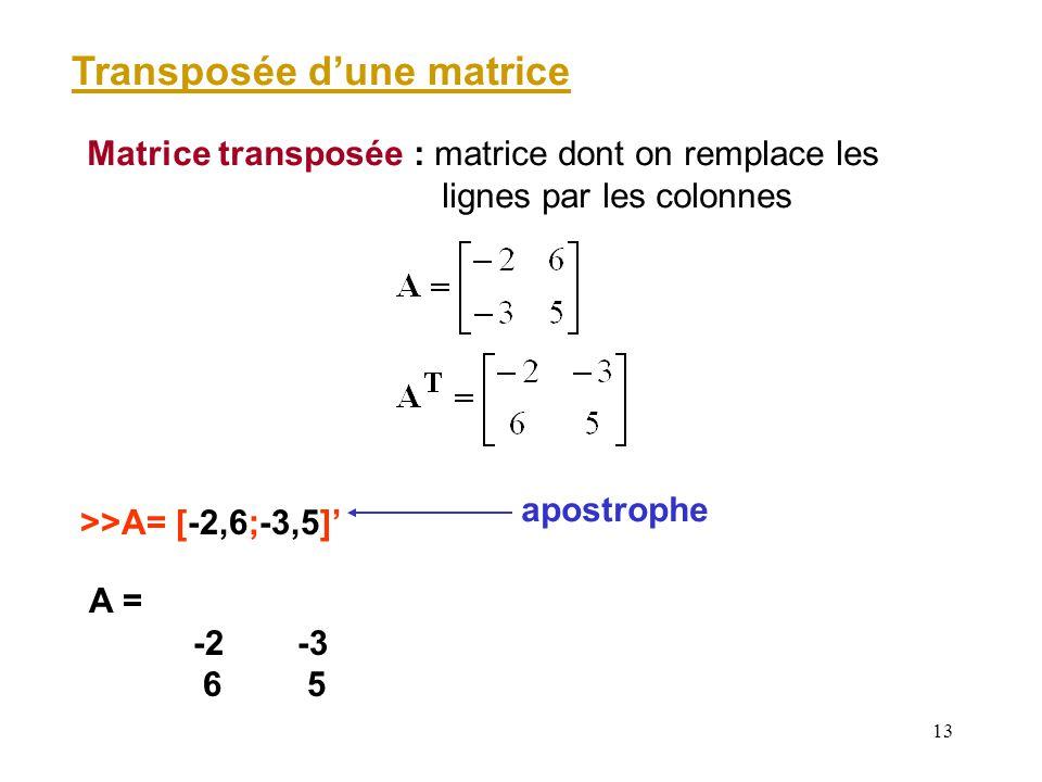 13 Transposée dune matrice Matrice transposée : matrice dont on remplace les lignes par les colonnes >>A= [-2,6;-3,5] A = -2-3 6 5 apostrophe